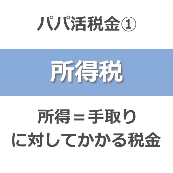 1.所得税